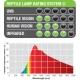 Exo Terra Intense Basking Spot Lamp 25 watt